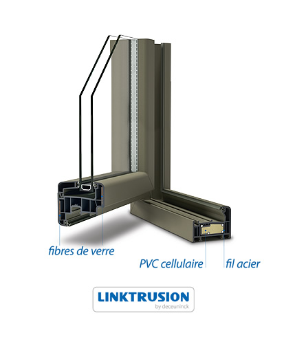 châssis pvc Linktrusion